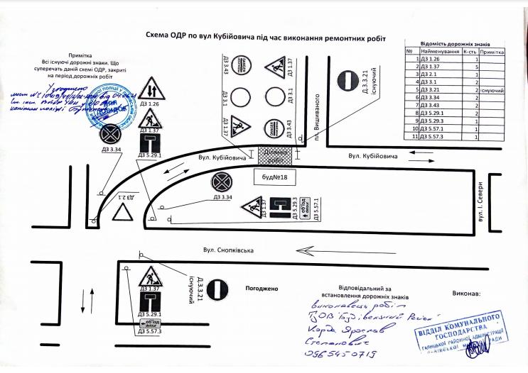 Схема перекриття, Фото: пресслужби Львівської міськради