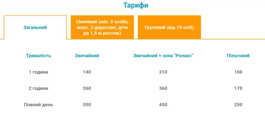 "Аквапарк ""Пляж"", Фото: знімок екрану aqualviv.com.ua"