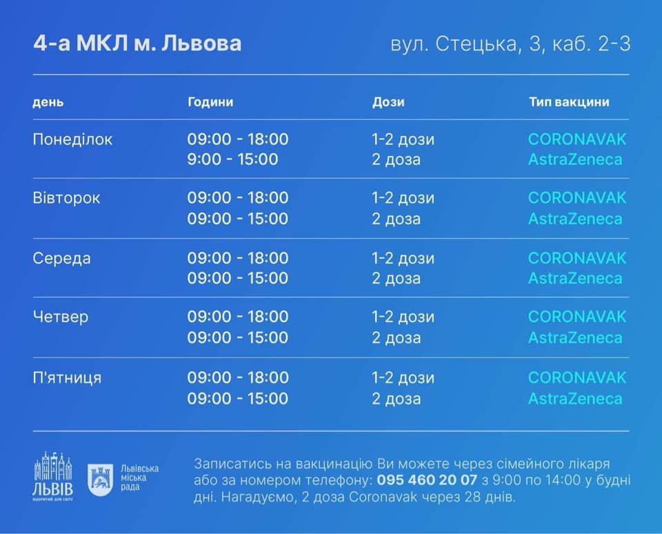 Стаціонарні пункти у міських лікарнях, Фото опублікував на фейсбук-сторінці Андрій Москаленко