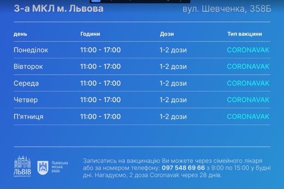 Графік роботи пунктів вакцинації у Львові, Скріншот - 032